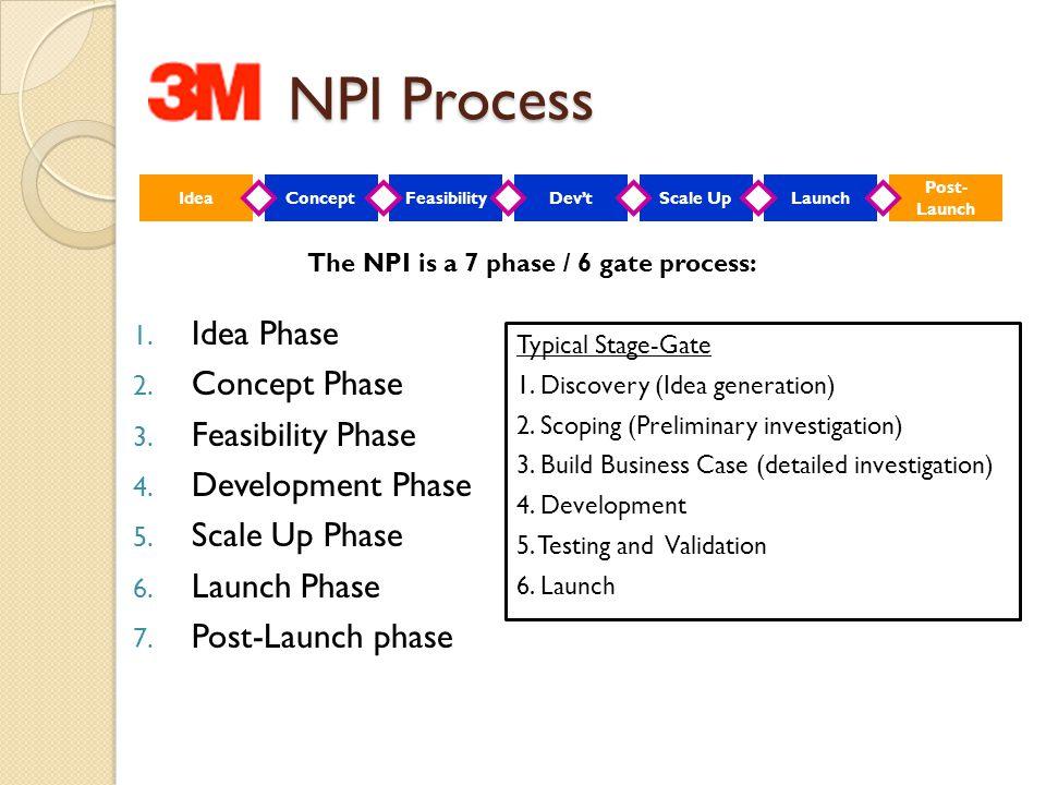 NPI Process Idea Phase Concept Phase Feasibility Phase
