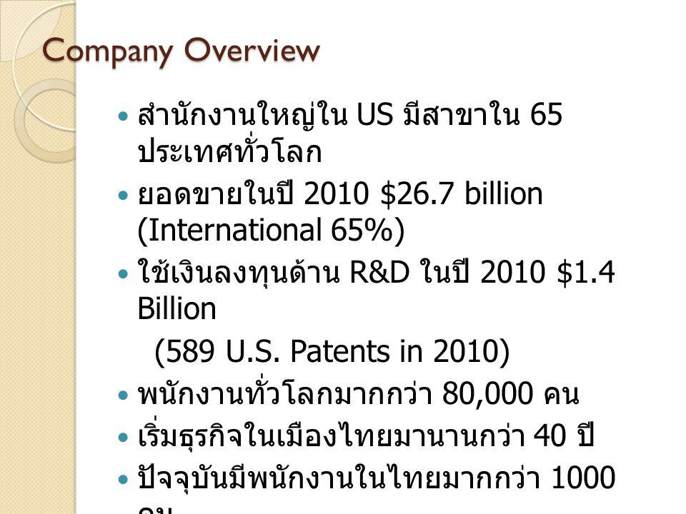 Company Overview สำนักงานใหญ่ใน US มีสาขาใน 65 ประเทศทั่วโลก