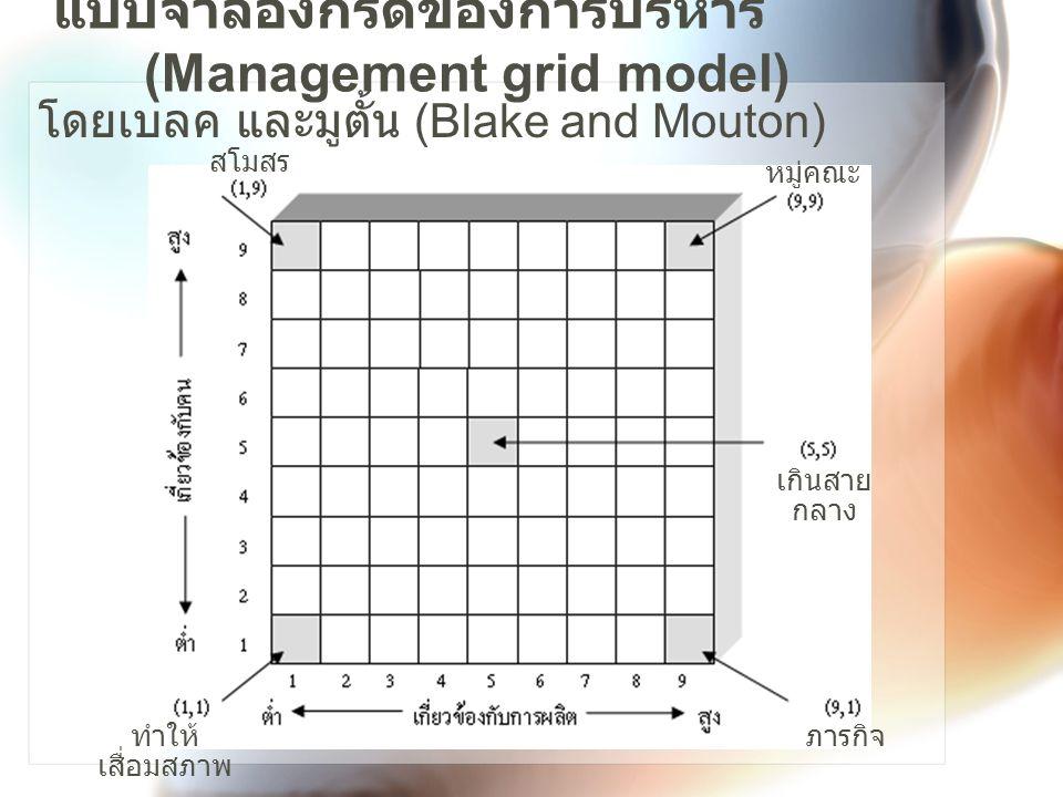 แบบจำลองกริดของการบริหาร (Management grid model)