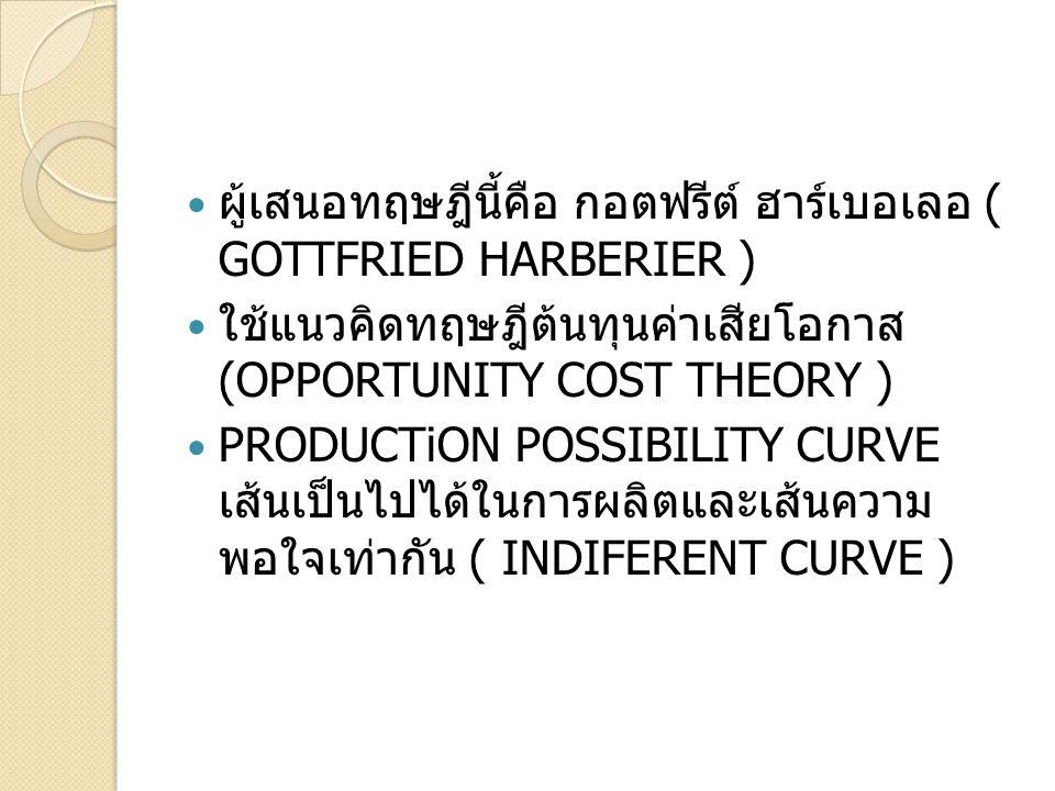 ผู้เสนอทฤษฎีนี้คือ กอตฟรีต์ ฮาร์เบอเลอ ( GOTTFRIED HARBERIER )