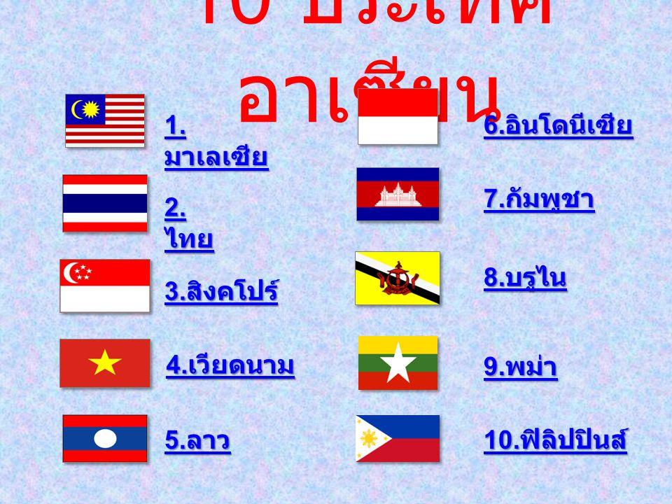 10 ประเทศอาเซียน 1.มาเลเซีย 6.อินโดนีเซีย 7.กัมพูชา 2.ไทย 8.บรูไน