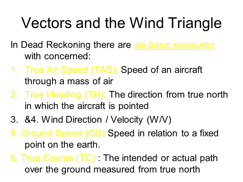 Vectors and the Wind Triangle