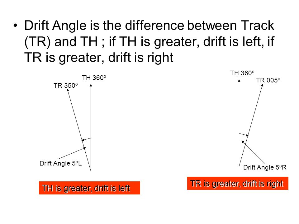 Drift Angle is the difference between Track (TR) and TH ; if TH is greater, drift is left, if TR is greater, drift is right
