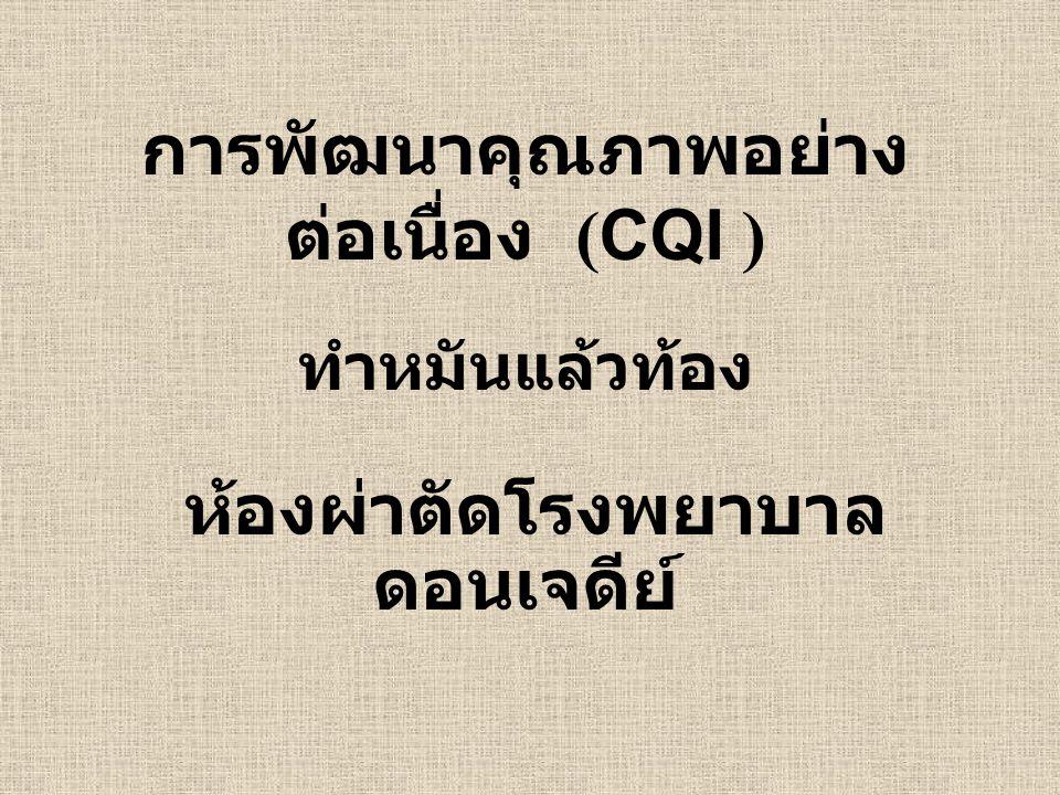 การพัฒนาคุณภาพอย่างต่อเนื่อง (CQI )