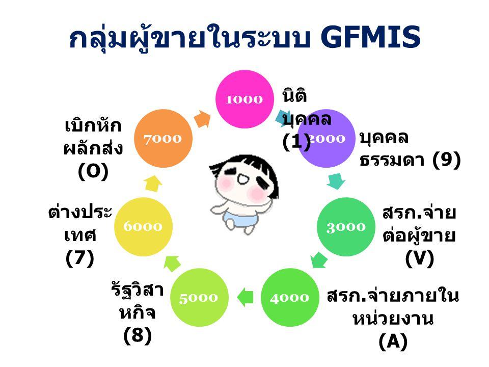 กลุ่มผู้ขายในระบบ GFMIS