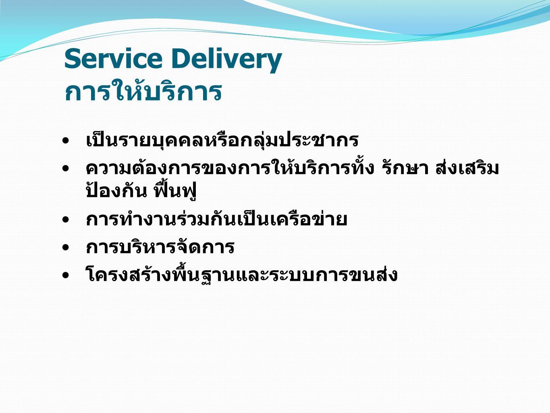 Service Delivery การให้บริการ