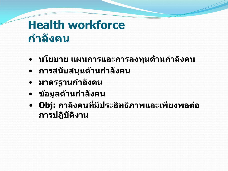 Health workforce กำลังคน