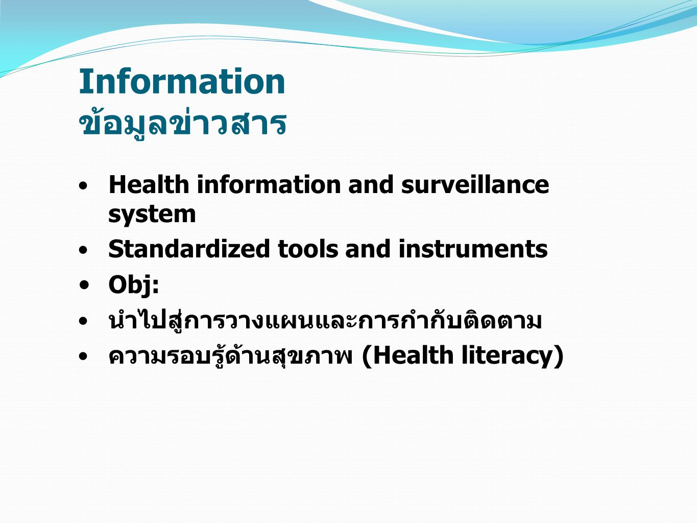 Information ข้อมูลข่าวสาร