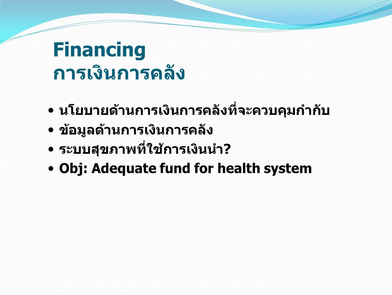 Financing การเงินการคลัง