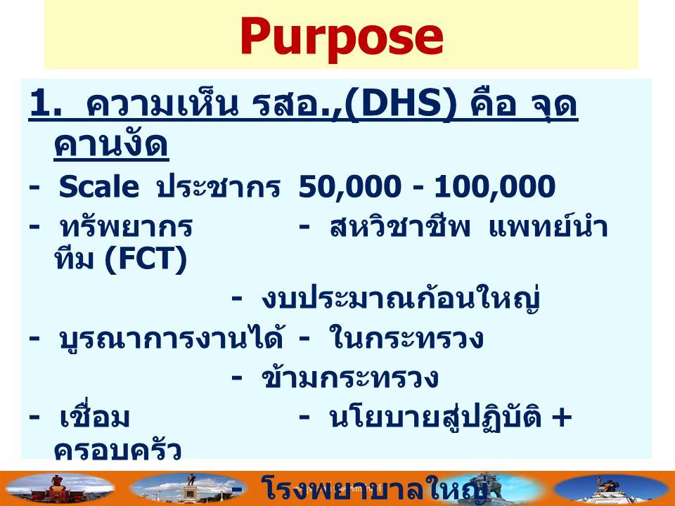 Purpose 1. ความเห็น รสอ.,(DHS) คือ จุดคานงัด