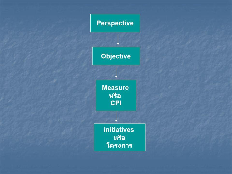 Perspective Objective Measure หรือ CPI Initiatives หรือ โครงการ