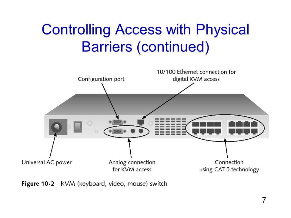 Controlling Access with Physical Barriers (continued)