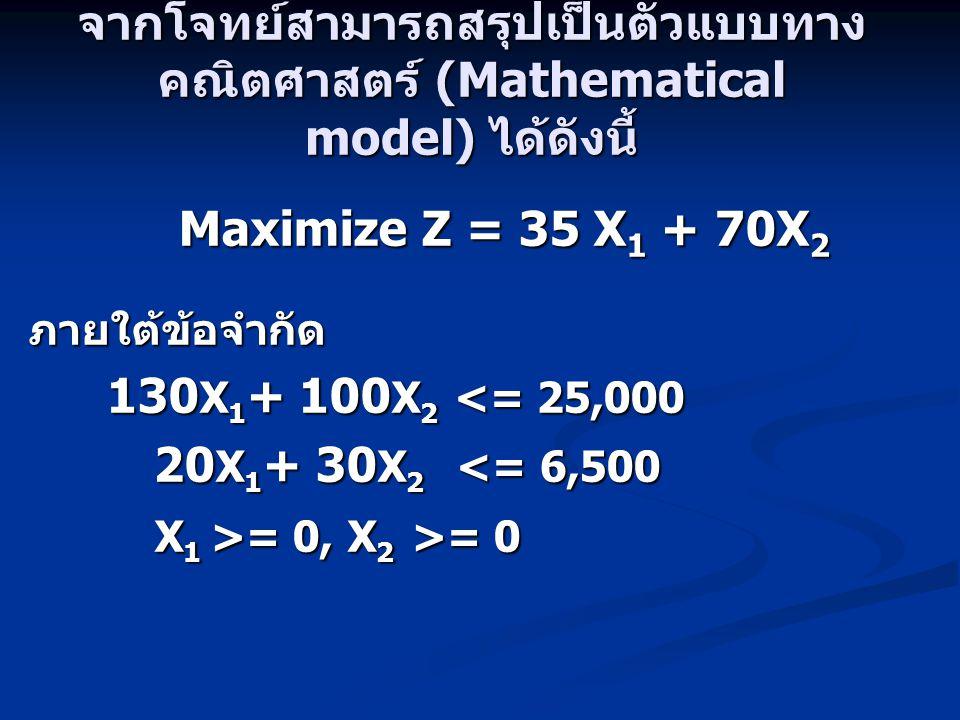 จากโจทย์สามารถสรุปเป็นตัวแบบทางคณิตศาสตร์ (Mathematical model) ได้ดังนี้
