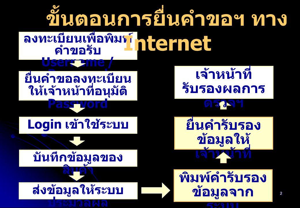 ขั้นตอนการยื่นคำขอฯ ทาง Internet