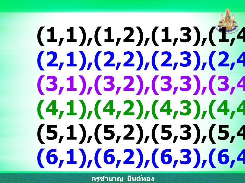 (1,1),(1,2),(1,3),(1,4),(1,5),(1,6) (2,1),(2,2),(2,3),(2,4),(2,5),(2,6) (3,1),(3,2),(3,3),(3,4),(3,5),(3,6)