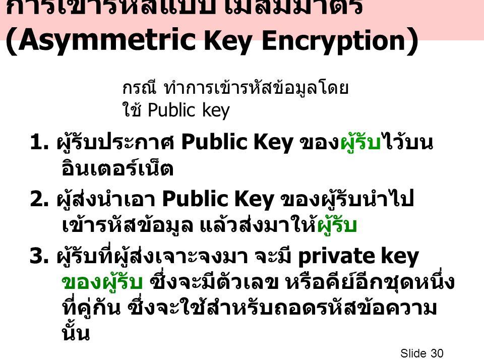 การเข้ารหัสแบบไม่สมมาตร(Asymmetric Key Encryption)