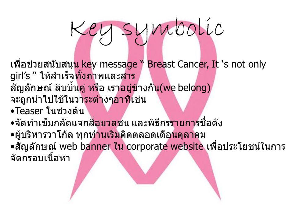 Key symbolic เพื่อช่วยสนับสนุน key message Breast Cancer, It 's not only. girl's ให้สำเร็จทั้งภาพและสาร.