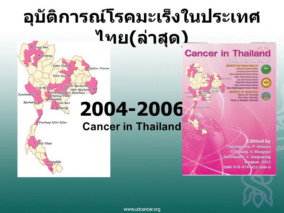 อุบัติการณ์โรคมะเร็งในประเทศไทย(ล่าสุด)
