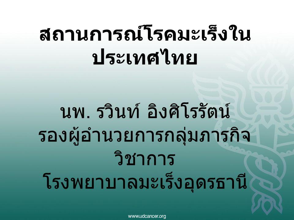 สถานการณ์โรคมะเร็งในประเทศไทย
