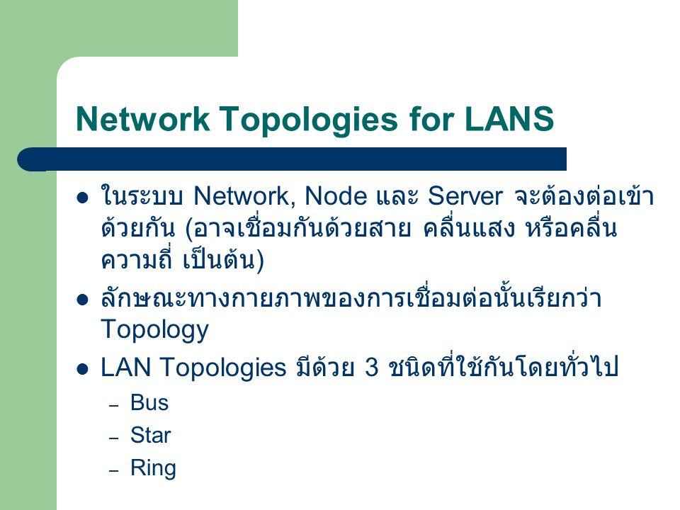 Network Topologies for LANS