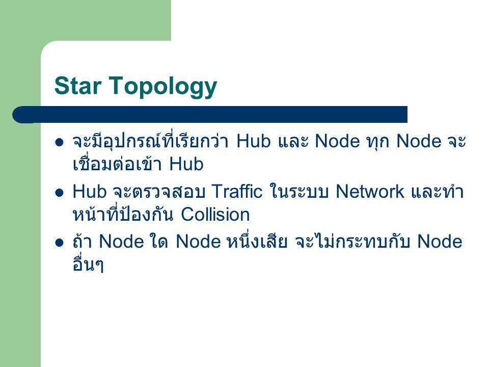 Star Topology จะมีอุปกรณ์ที่เรียกว่า Hub และ Node ทุก Node จะเชื่อมต่อเข้า Hub. Hub จะตรวจสอบ Traffic ในระบบ Network และทำหน้าที่ป้องกัน Collision.