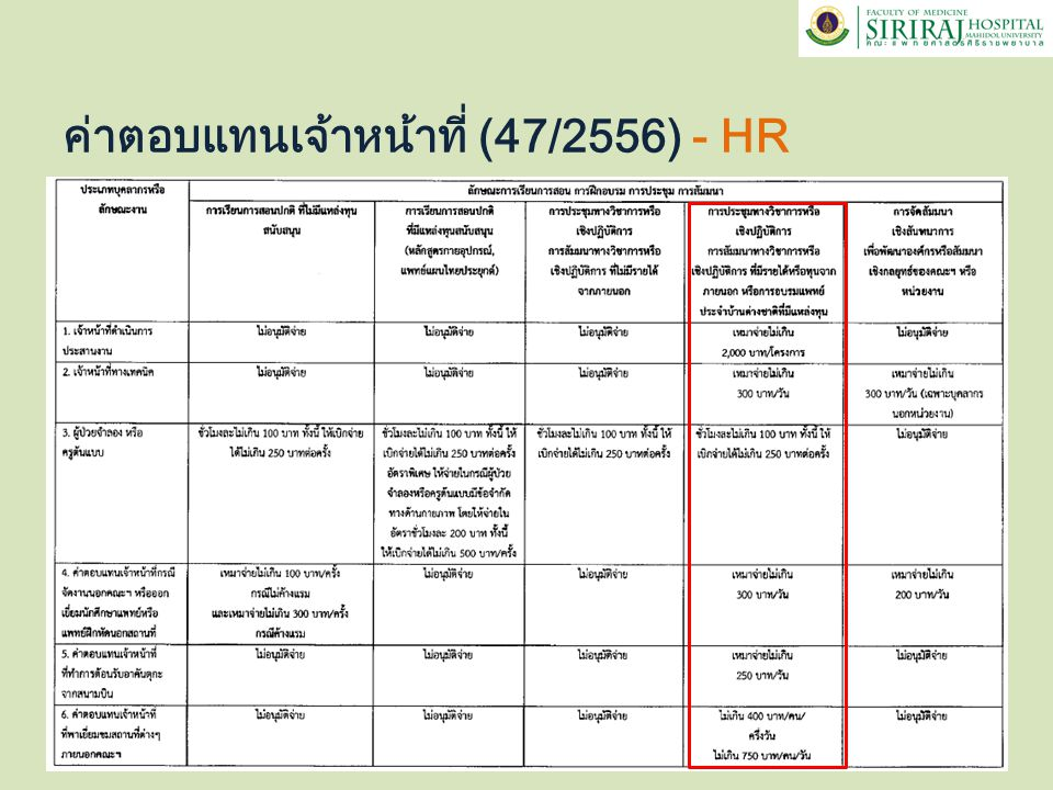 ค่าตอบแทนเจ้าหน้าที่ (47/2556) - HR