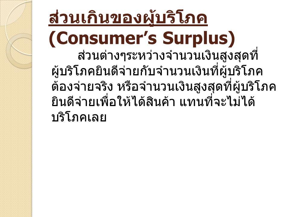 ส่วนเกินของผู้บริโภค (Consumer's Surplus)
