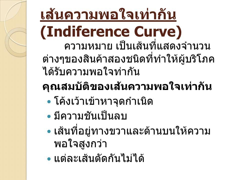เส้นความพอใจเท่ากัน (Indiference Curve)