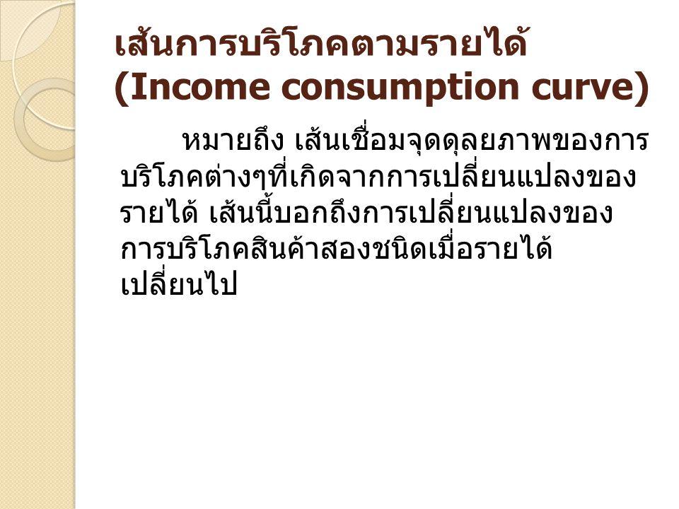 เส้นการบริโภคตามรายได้ (Income consumption curve)