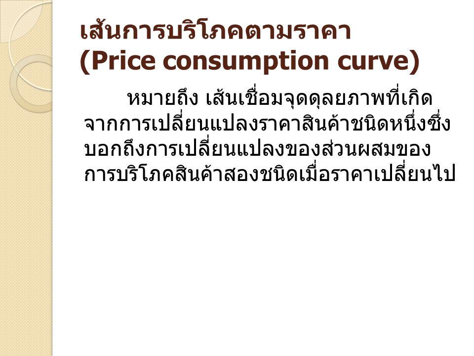 เส้นการบริโภคตามราคา (Price consumption curve)
