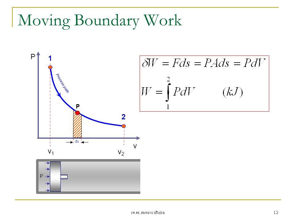 Moving Boundary Work P 1 2 v v1 v2 P P รศ.ดร.สมหมาย ปรีเปรม