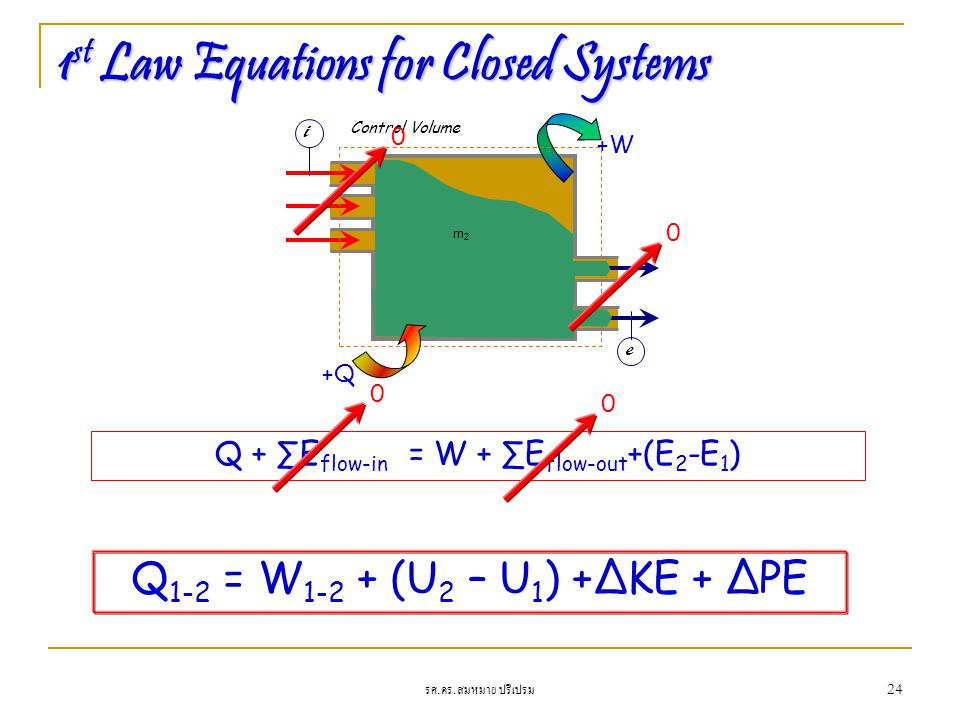1st Law Equations for Closed Systems