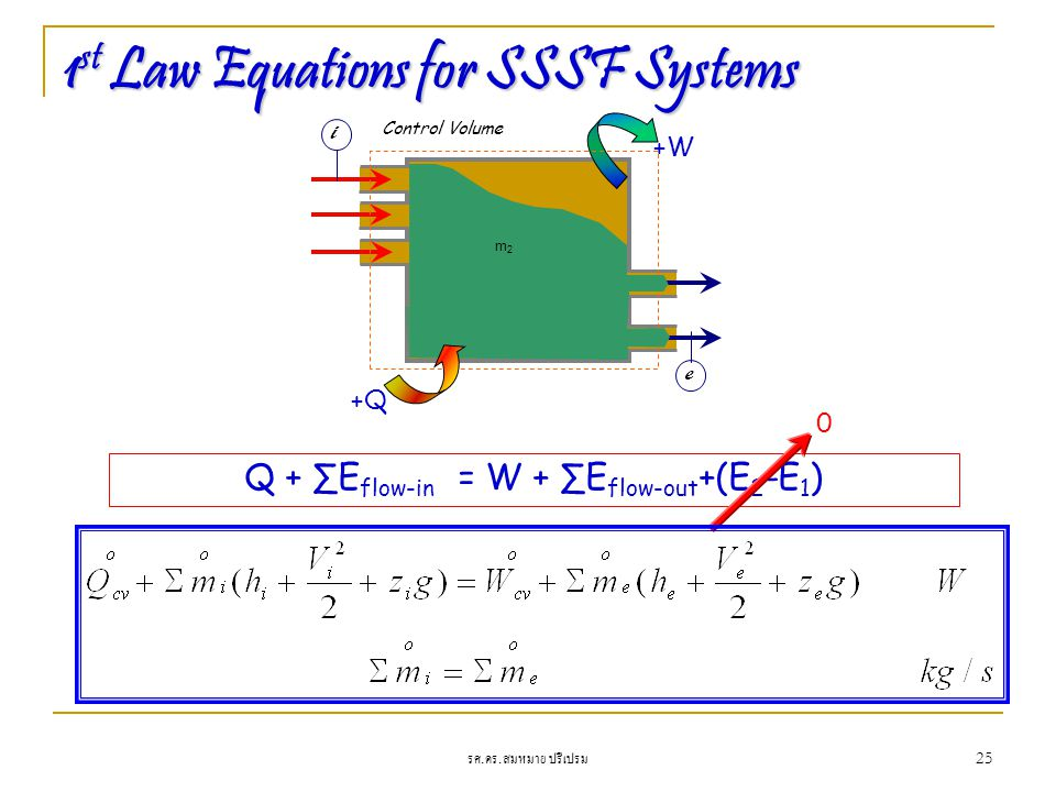 1st Law Equations for SSSF Systems