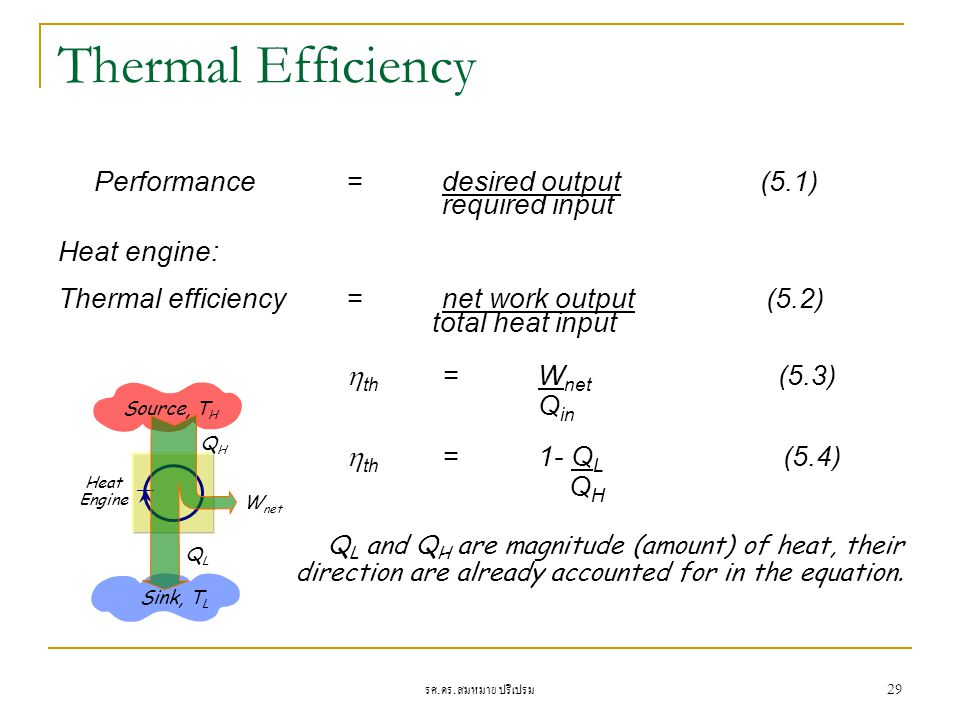 Thermal Efficiency Performance = desired output (5.1) required input