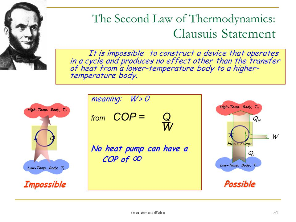 The Second Law of Thermodynamics: Clausuis Statement