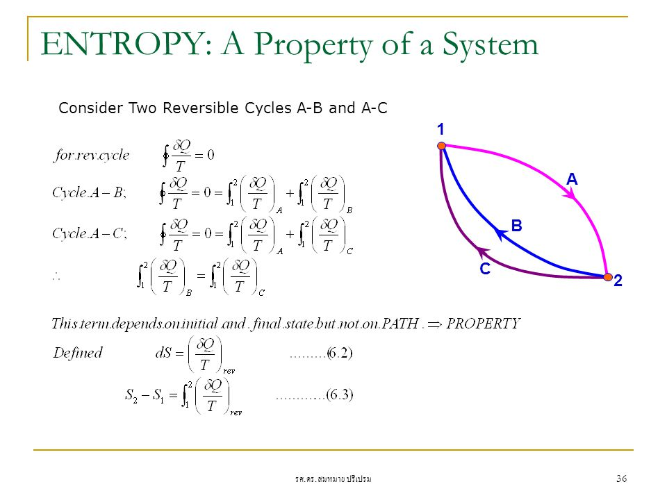 ENTROPY: A Property of a System