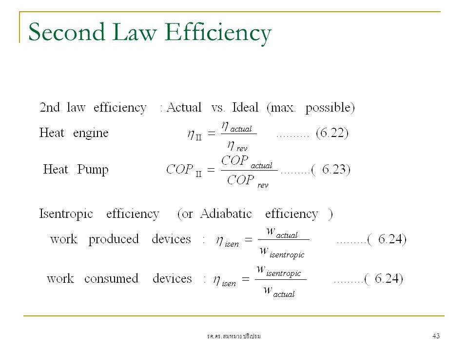 Second Law Efficiency รศ.ดร.สมหมาย ปรีเปรม