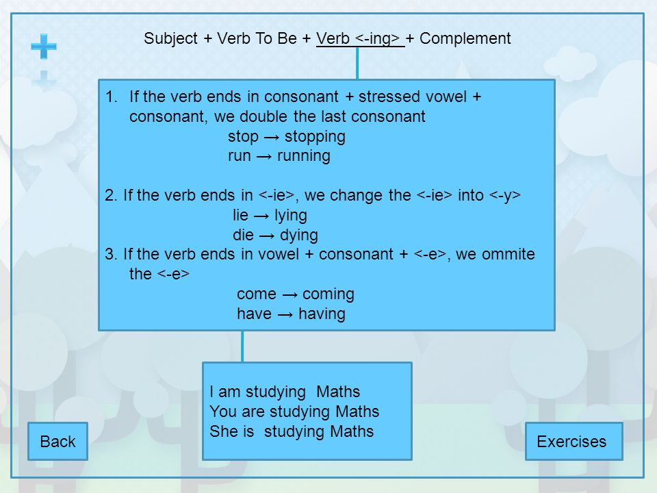 Subject + Verb To Be + Verb <-ing> + Complement
