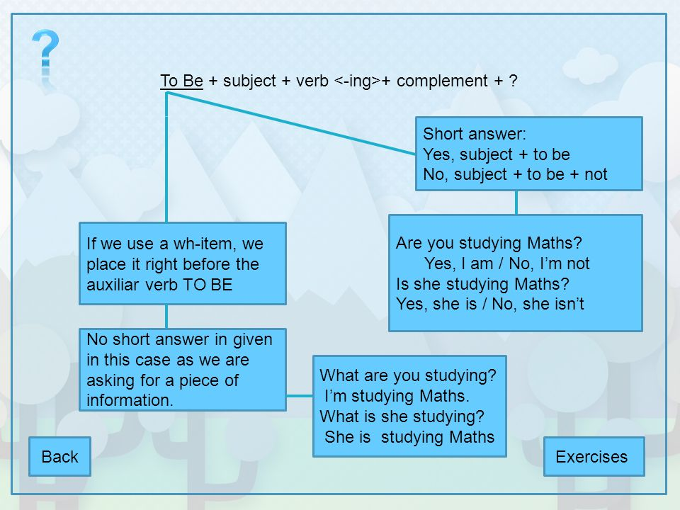To Be + subject + verb <-ing>+ complement +