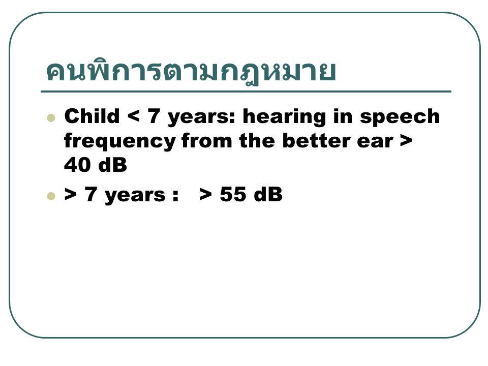 คนพิการตามกฎหมาย Child < 7 years: hearing in speech frequency from the better ear > 40 dB.