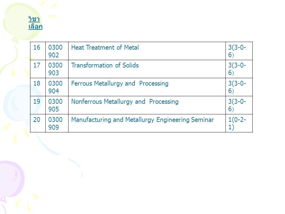 วิชาเลือก 16. 0300 902. Heat Treatment of Metal. 3(3-0-6) 17. 0300 903. Transformation of Solids.