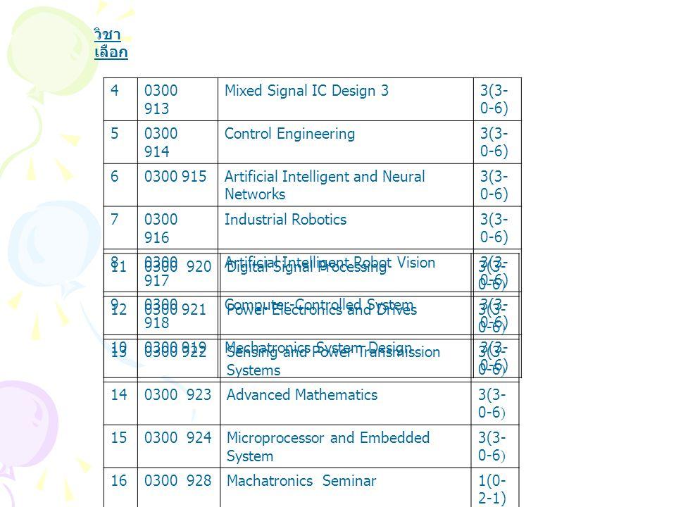 วิชาเลือก 4. 0300 913. Mixed Signal IC Design 3. 3(3-0-6) 5. 0300 914. Control Engineering.
