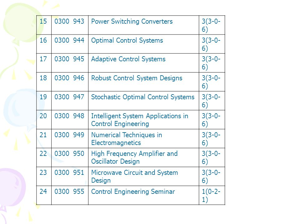 15 0300 943. Power Switching Converters. 3(3-0-6) 16. 0300 944. Optimal Control Systems. 17.