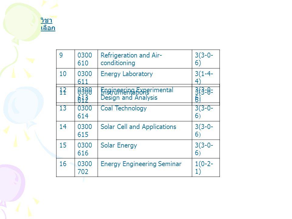 วิชาเลือก 9. 0300 610. Refrigeration and Air-conditioning. 3(3-0-6) 10. 0300 611. Energy Laboratory.