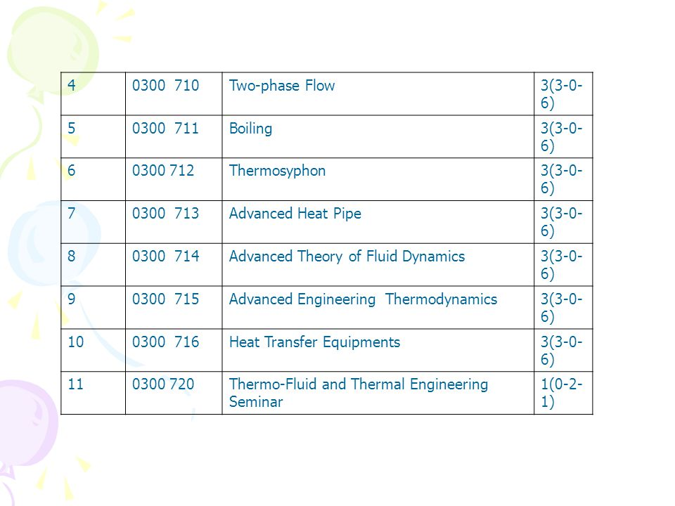 4 0300 710. Two-phase Flow. 3(3-0-6) 5. 0300 711. Boiling. 6. 0300 712. Thermosyphon. 7.