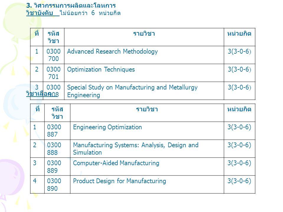 3. วิศวกรรมการผลิตและโลหการ