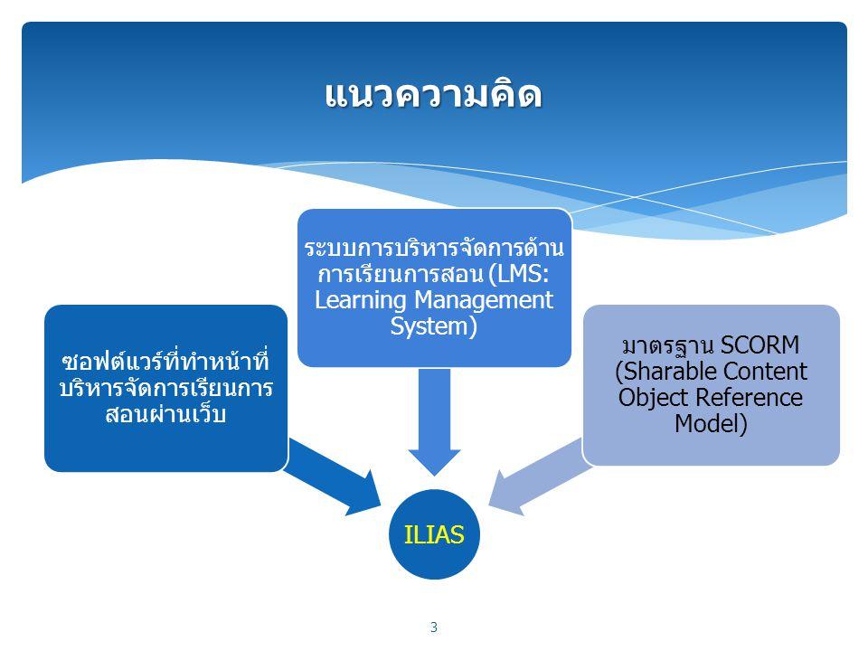 แนวความคิด ILIAS. ซอฟต์แวร์ที่ทำหน้าที่บริหารจัดการเรียนการสอนผ่านเว็บ. ระบบการบริหารจัดการด้านการเรียนการสอน (LMS: Learning Management System)