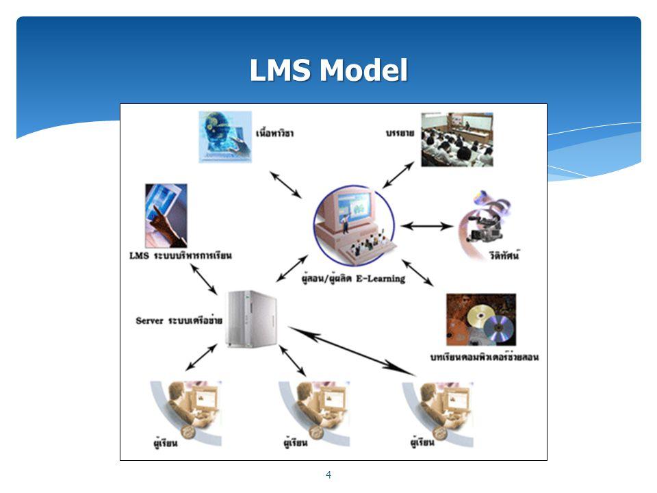 LMS Model