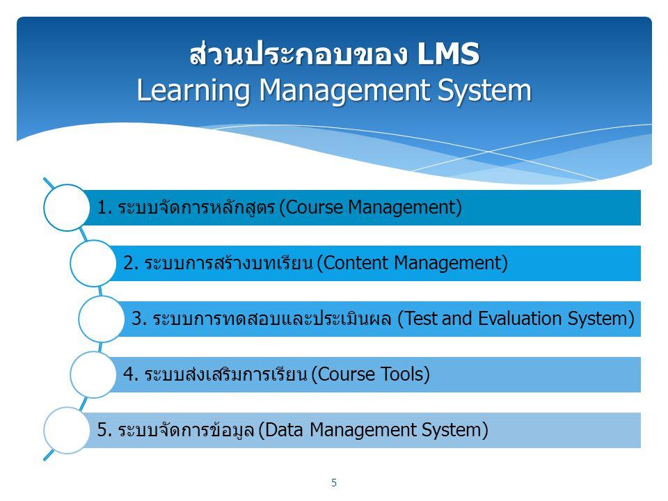 ส่วนประกอบของ LMS Learning Management System