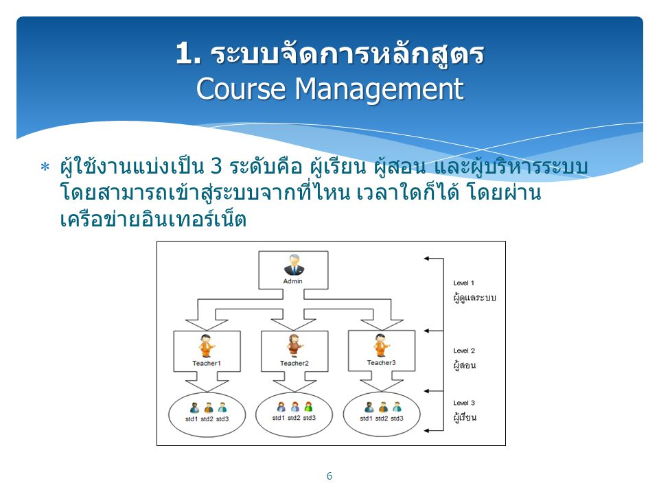 1. ระบบจัดการหลักสูตร Course Management